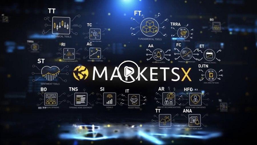Características de Markets