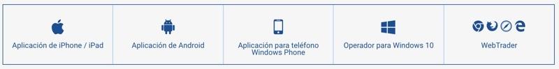 Aplicación móvil Plus500